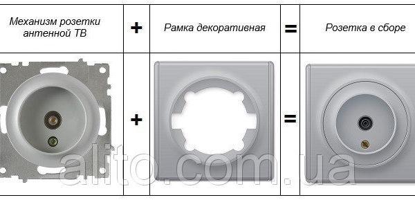 1231682637_w640_h640_rozetka_antennaya_tv_1e21101302_tsvet_seryj_2