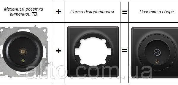 1231683219_w640_h640_rozetka_antennaya_tv_1e21101303_tsvet_chernyj_2